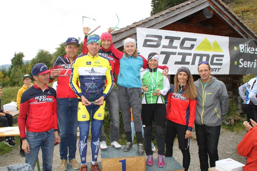 Fotos und Ergebnisse vom Örgenbauern MTB Rennen – 19